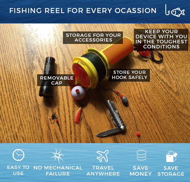 rivers-to-seas-fishing-reel
